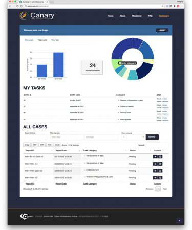 Case Management System - Dashboard Client